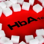 HbA1cが悪化
